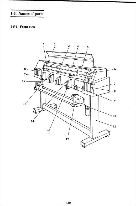 MIMAKI JV2-130/90 pv90-130 Maintenence Manual